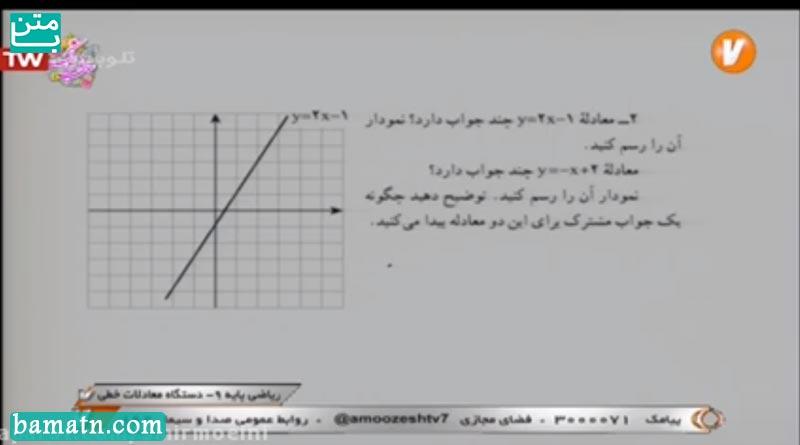فیلم آموزش دستگاه معادلات خطی ریاضی نهم در شبكه آموزش