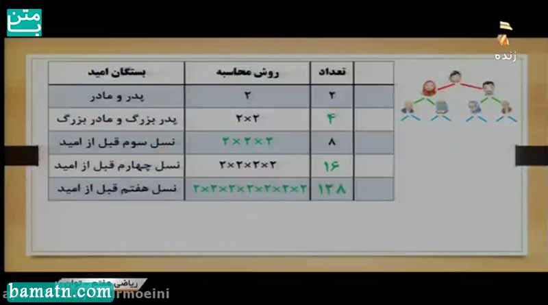 فیلم آموزش توان رياضی پايه هفتم فصل 7 در شبكه آموزش